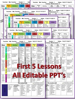 First Grade Journeys Lesson Plans Unit 4 with spelling- ALL editable