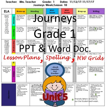 First Grade Journeys Lesson Plans Unit 5 with spelling- ALL editable