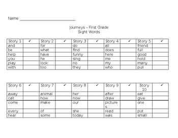 First Grade Journeys Words to Know Checklist