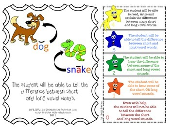 First Grade LAFS RF Learning Goals in SWBAT (Student will be able to...) Format