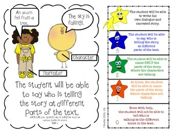 First Grade LAFS RL & RI Learning Goals in SWBAT (Student will be able to...)