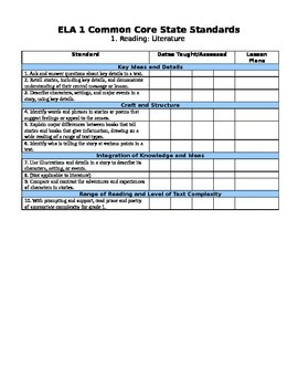 First Grade Language Arts Common Core Checklist