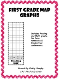 First Grade MAP Graphs
