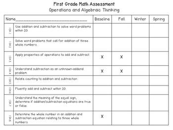 First Grade Math CCSS Assessment