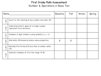 First Grade Math CCSS Assessment