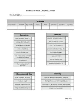 First Grade Math Checklist