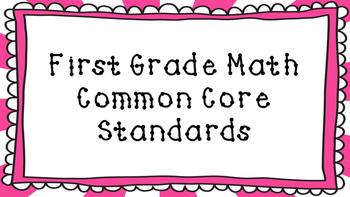 1st Grade Math Standards Posters on Pink Sunburst Frame