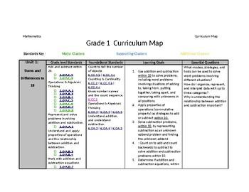 First Grade Math Curriculum Map Based on NJDOE Curriculum Framework