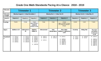 First Grade Math Curriculum Pacing at a Glance