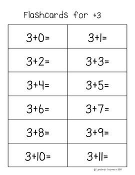 First Grade Math Fluency!
