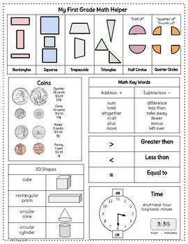 First Grade Math Helper {Common Core}