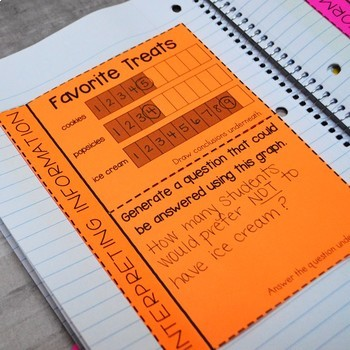 First Grade Math Interactive Notebook Bundle- All TEKS Standards