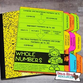 First Grade Math Interactive Notebook: Divider Tabs for Organization (TEKS)