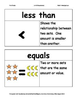 First Grade Math Investigations Unit Eight Vocabulary