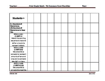 First Grade Math Pennsylvania Common Core State Standards Checklist