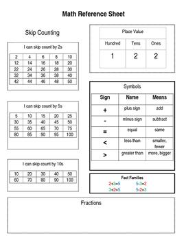 First Grade Math Reference Sheet