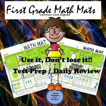 NwEa Map Math Skills Review Set 1
