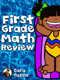 First Grade Math Review ~ End of the Year