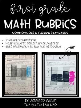First Grade Math Rubrics