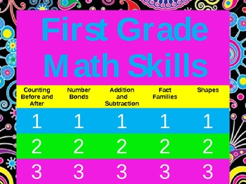 First Grade Math Skills Review Game