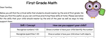First Grade Math Standard Benchmark Skills