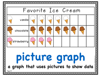First Grade Math Topic 14: Using Data to Answer Question - 2015 Version
