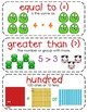 First-Grade Math Vocabulary - BUNDLE {My Math Series - ALL Units}{CCSS aligned}