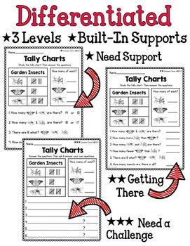 First Grade Math WORKSHEETS ONLY Bundle {Pulled from Math Units BUNDLE}