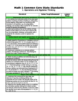 First Grade Math and Language Arts Common Core Checklist