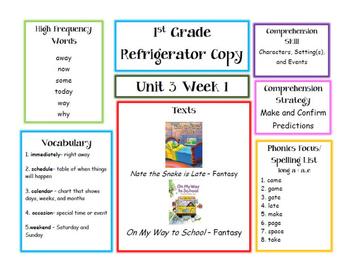 First Grade McGraw Hill Wonders Unit 3 Parent Letters