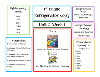 First Grade McGraw Hill Wonders Unit 3 Parent Letters