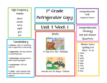 First Grade McGraw Hill Wonders Unit 4 Parent Letters