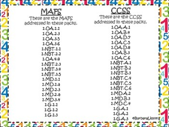 First Grade Minute Math Daily Challenges NO-PREP