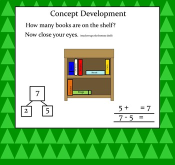 First Grade Module One for Eureka Math in PowerPoint format