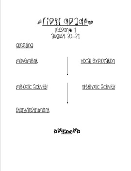 First Grade Music Lesson Plan Template