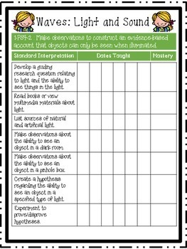 First Grade NGSS Next Generation Science Standards Checklist - UNPACKED