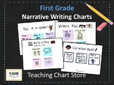 First Grade Narrative Writing Small Moments Charts (Lucy Calkins Inspired)
