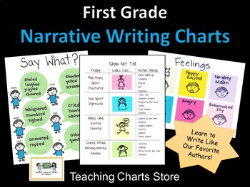First Grade Narrative Writing Authors as Mentors Charts (Lucy Calkins Inspired)