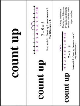 First Grade Number Line