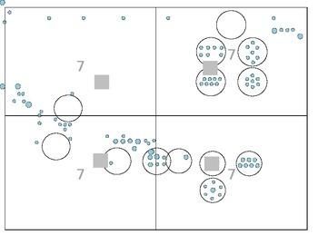 First Grade Number Sense Elimination Cards with dot patterns 5-12