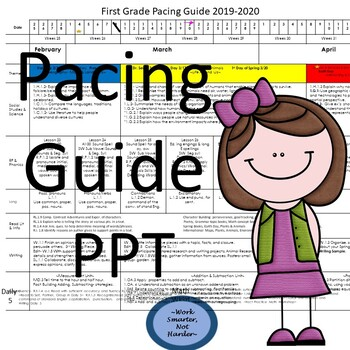 First Grade Pacing Guide and templates PPT