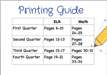 Common Core Planning Guide (1st Grade)