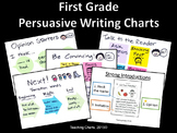 First Grade Persuasive Writing Anchor Charts (Lucy Calkins Inspired)