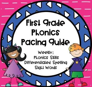 Saxon phonics kindergarten pacing guide