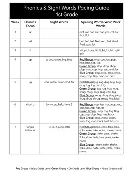 First Grade Phonics & Sight Words Pacing Guide