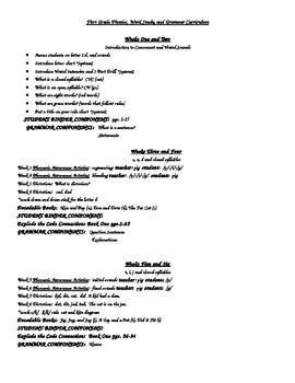 First Grade Phonics/Grammar/Word Study Curriculum