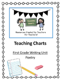 First Grade Poetry Writing Curriculum (Lucy Calkins Inspired)