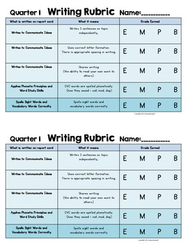 First Grade Quarter 1 writing Rubric