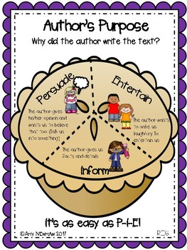 First Grade Reader's Notebook-Every Anchor Chart you Need to Teach Reading