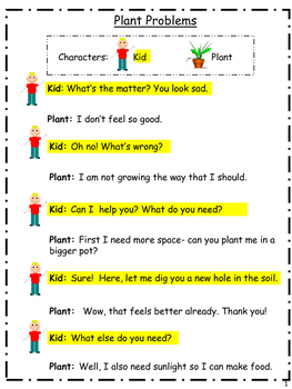 First Grade Reader's Theatre- Plant Problems by Kinder Kartwheels